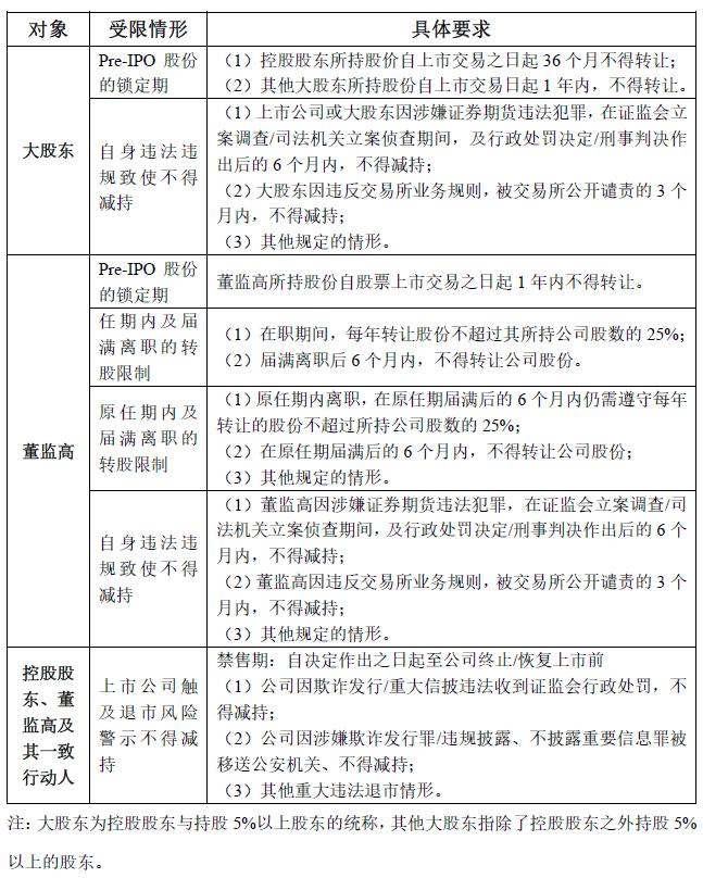 """第二单限售股预售安排!浙江国资委""""吃定""""佐力药业"""