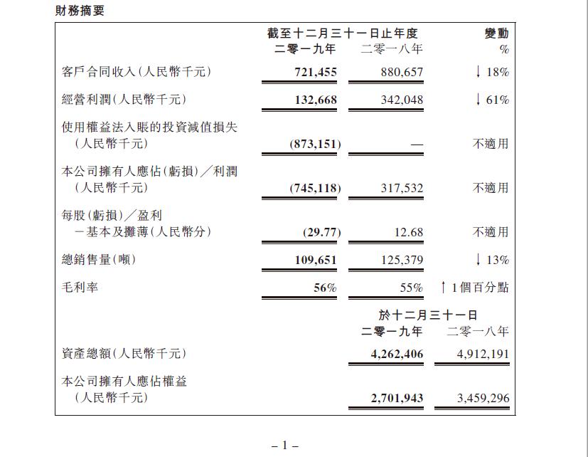 西藏水资源公布2019年财报,饮用