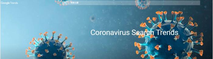 """谷歌搜索:美国上个月有关""""新冠病毒资金帮助""""的查询飙升了3600%"""