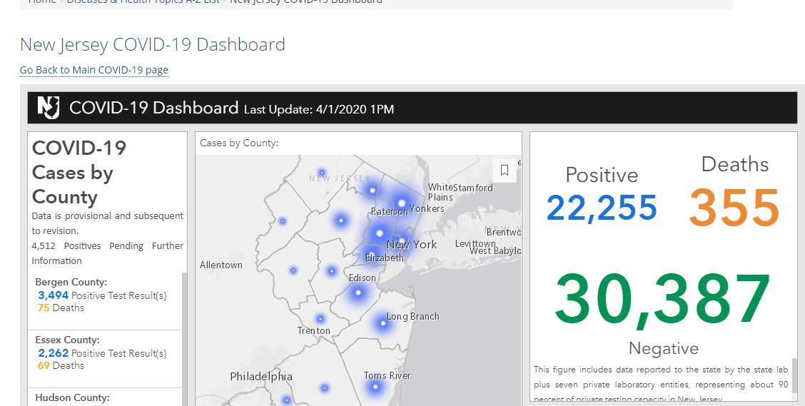 新泽西州卫生局官网数据