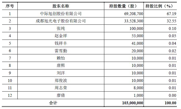 中际旭创3.8亿现金收购储翰科技67.19%股权