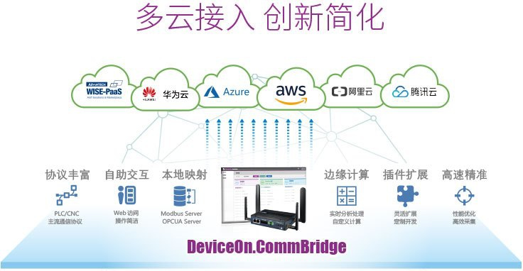 而数控系统的发展及其技术基础离不开微电子技术和计算机技术 研祥工控机