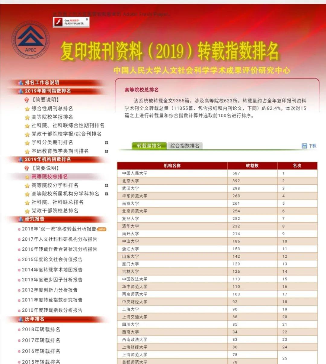 学科实力!我校在2019年度中国人民大学人文社科评价中获佳绩图片