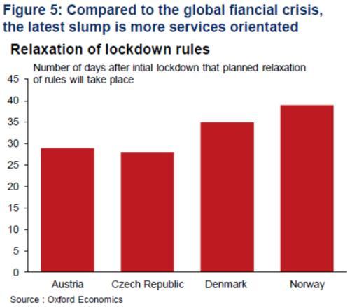 全球第二季度gdp对比_方正中期 全球经济下滑 矿石反弹乏力将回落(2)