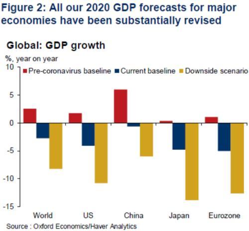 2020年前2季度GDP排名_中国内地城市上市公司总市值排行榜揭晓,佛山成 新一线 城市黑马