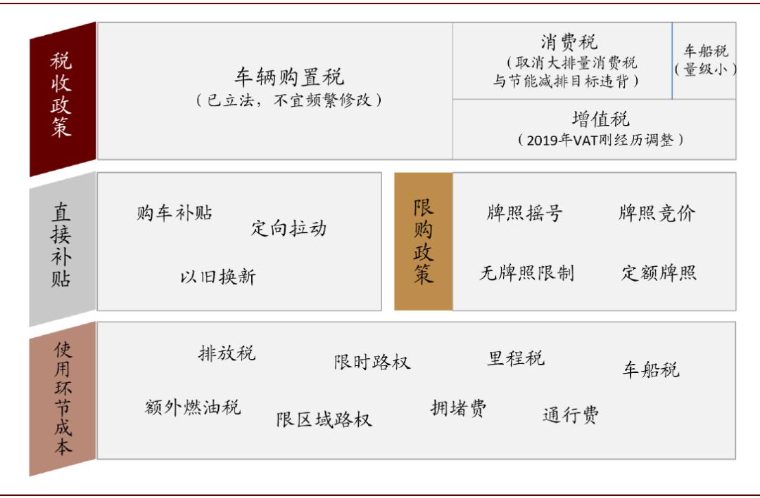 """中金聚焦""""纯内需""""系列:稳定汽车消费政策解读"""