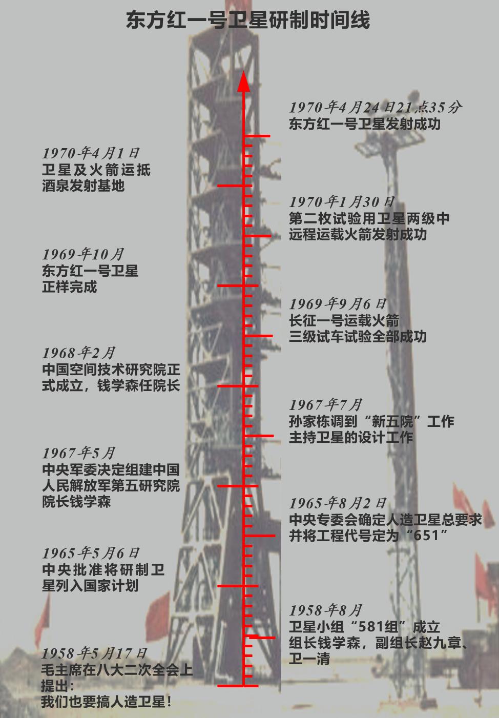 【杏悦代理】哈工大航天学院杏悦代理是怎图片