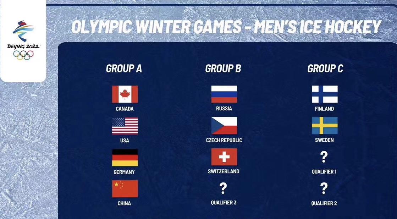 北京冬奥会冰球比赛分摩天开户组公,摩天开户图片