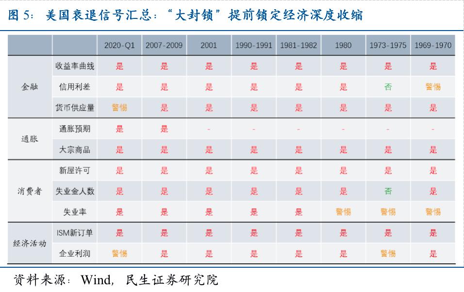 2020年底中国经济总量_2020世界经济总量图片