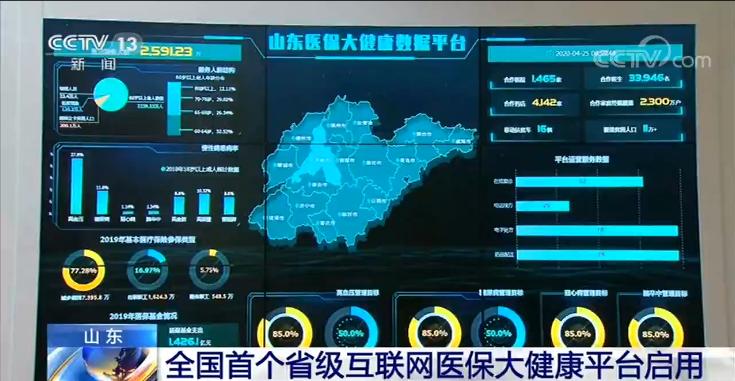 「天富」首个省级互天富联网医保大健康平台在山图片