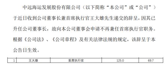 中远海发王大雄不再兼任首席执行官职务 税前薪酬为125万元