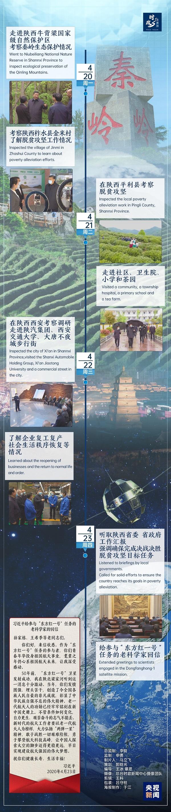 习近平的一周(4月20日—4月26日)图片