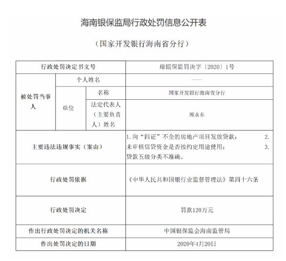[摩天注册]国开行海南分行摩天注册被罚图片
