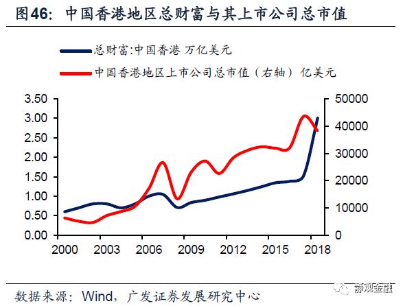 19年中国gdp总量多少美元_同样是 一国两制 ,看看澳门和香港惊人差距(3)
