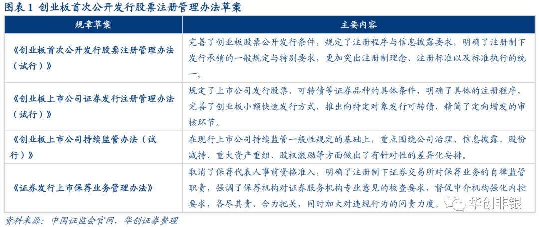 华创证券:创业板新规出台利好创投类和券商,重点关注中信建投(06066)等