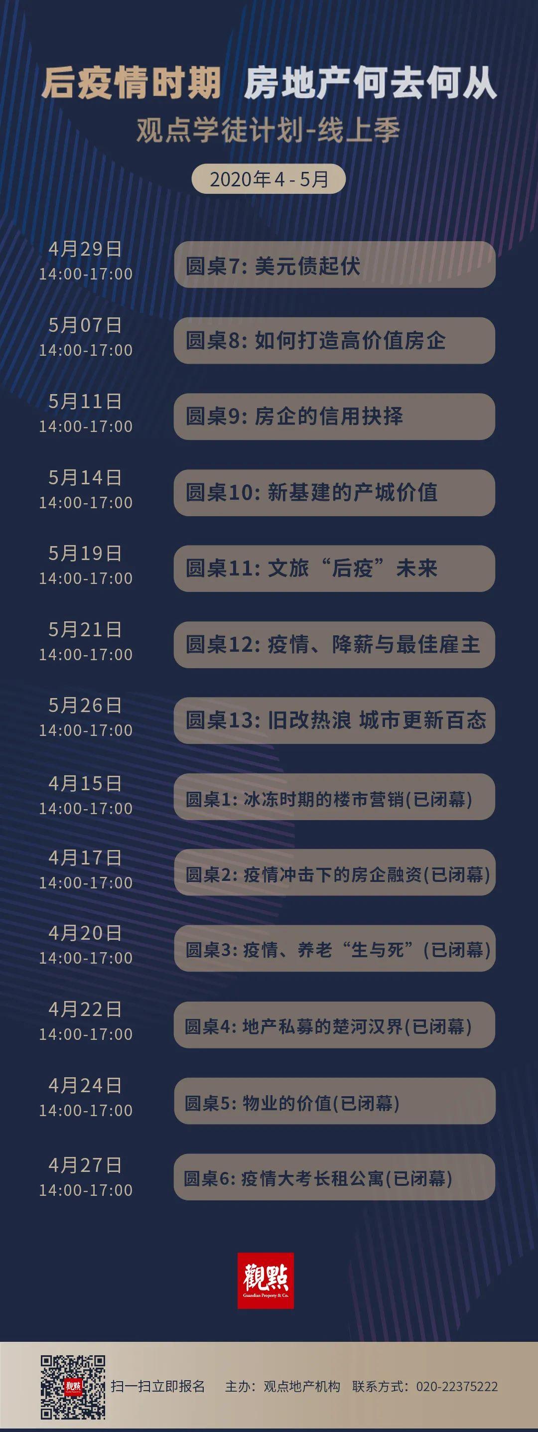 业绩快报 | 云南城投去年营收62.48亿 万科一季度营收478亿元