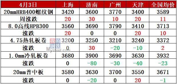 http://www.zgcg360.com/yejingangcai/695089.html
