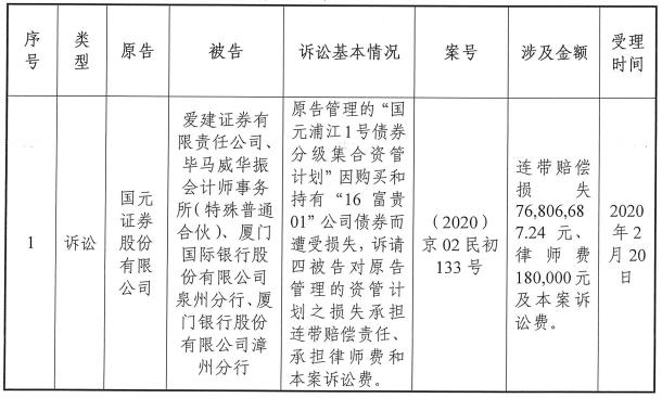陆家嘴集团一家间接控股公司涉7680万元诉讼