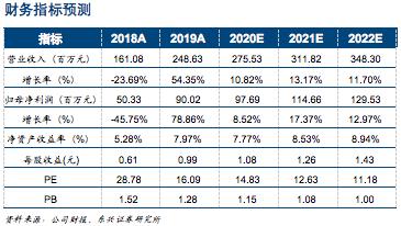 华泰证券:国际化再进一步 经营结构更趋优化