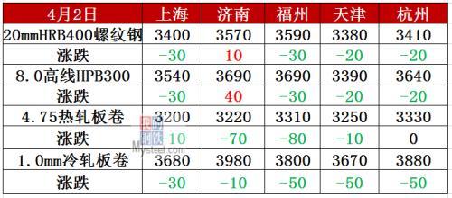 http://www.zgcg360.com/yejingangcai/694988.html