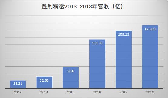 http://www.cnbli.com/xingyebiaozhun/36874.html