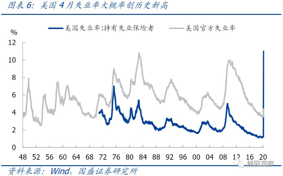 2021一季度gdp环比_一季度中国GDP同比增长18.3 背后的制造业详情