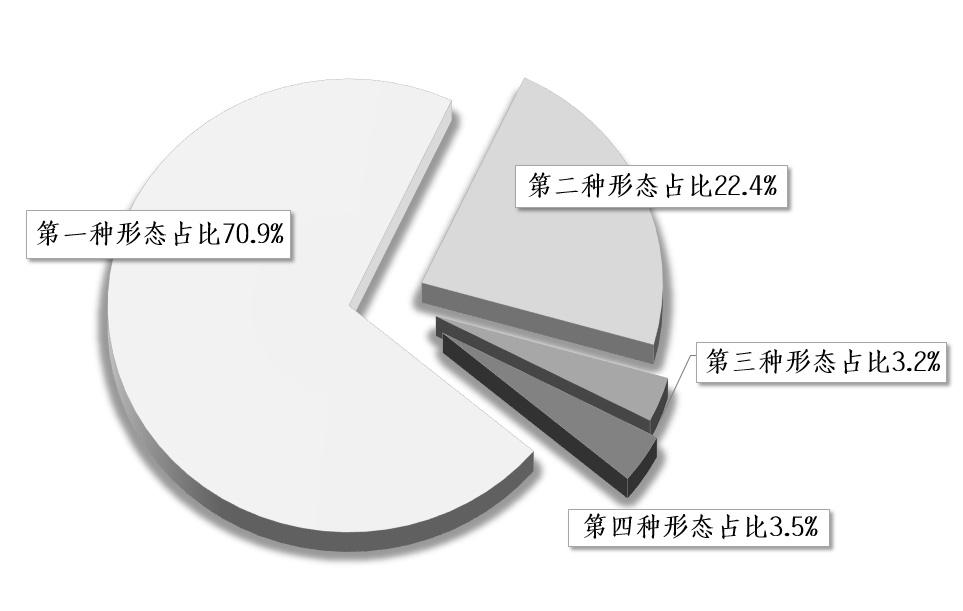 【摩天测速】监督摩天测速遏制增量对实图片