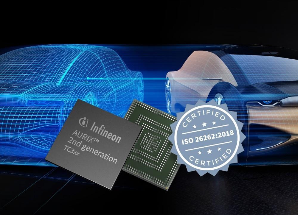 汽车安全:英飞凌AURIX™是世界首款通过ISO 26262:2018标准ASIL-D认证的嵌入式安全控制器