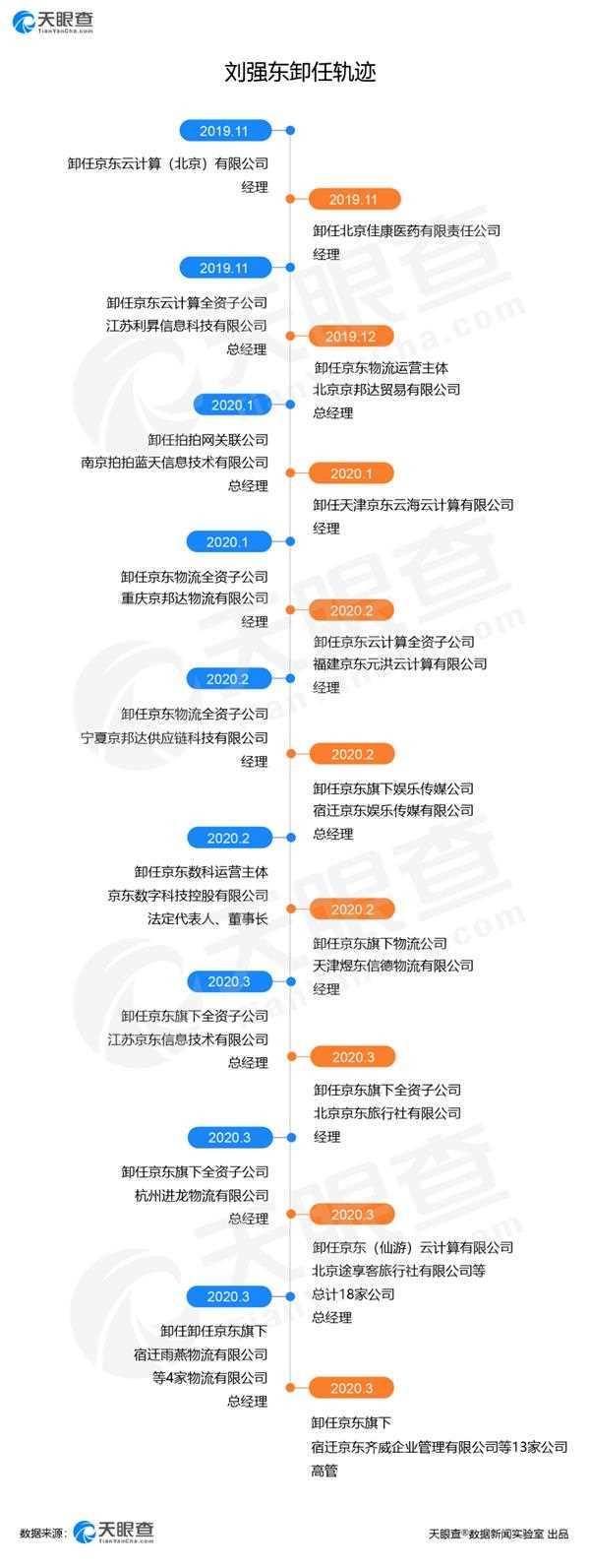 http://www.shangoudaohang.com/wuliu/310128.html
