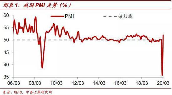 """李迅雷:经济恢复遇瓶颈 """"恐惧""""比""""病毒""""更可怕"""