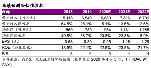 天伦燃气(01600)2019年度业绩点评:乡镇煤改气支撑接驳增长,看好公司成长性