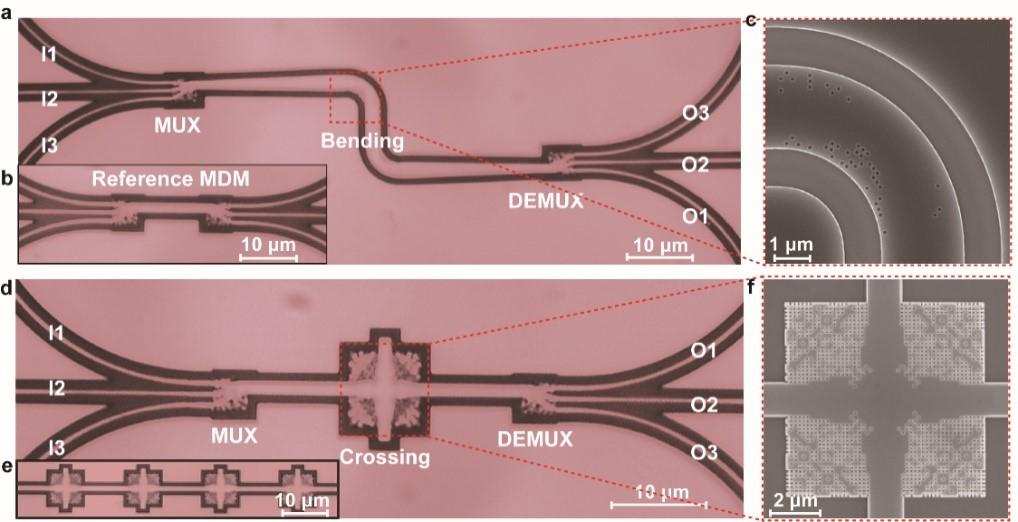 中国科学家给芯片上光子加车道 突破大规模集成瓶颈