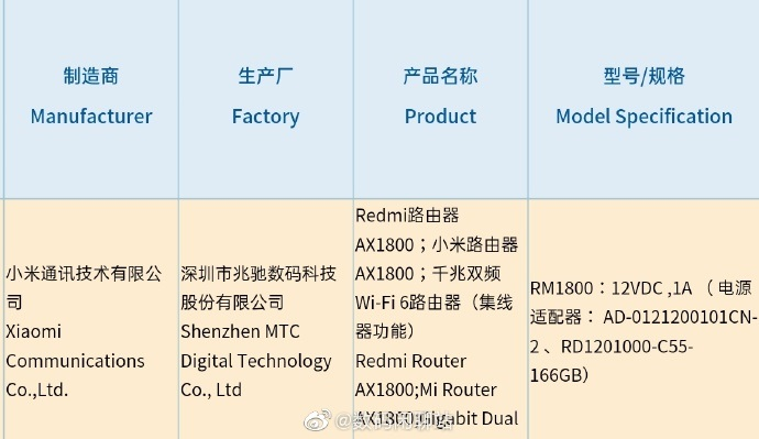 红米WiFi 6路由器要来了,已通过3C认证