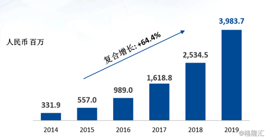 药明生物(2269.HK)化疫情危机为契机,加速全球布局,实现稳定可持续增长