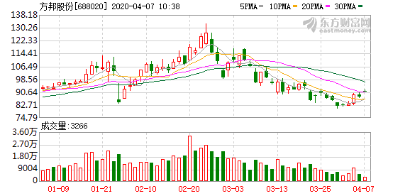 天风证券:方邦股份买入评级