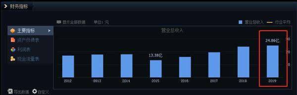 http://www.xiaoluxinxi.com/jiancaijiazhuang/516166.html