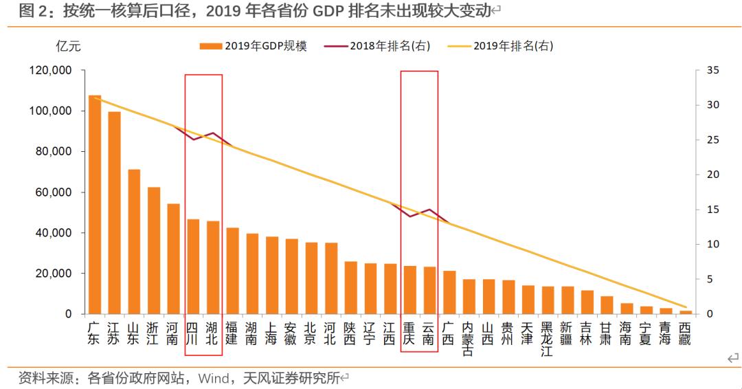 2020西藏GDP_西藏风景图片