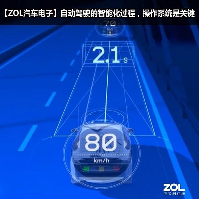 自动驾驶的智能化过程,操作系统是关键