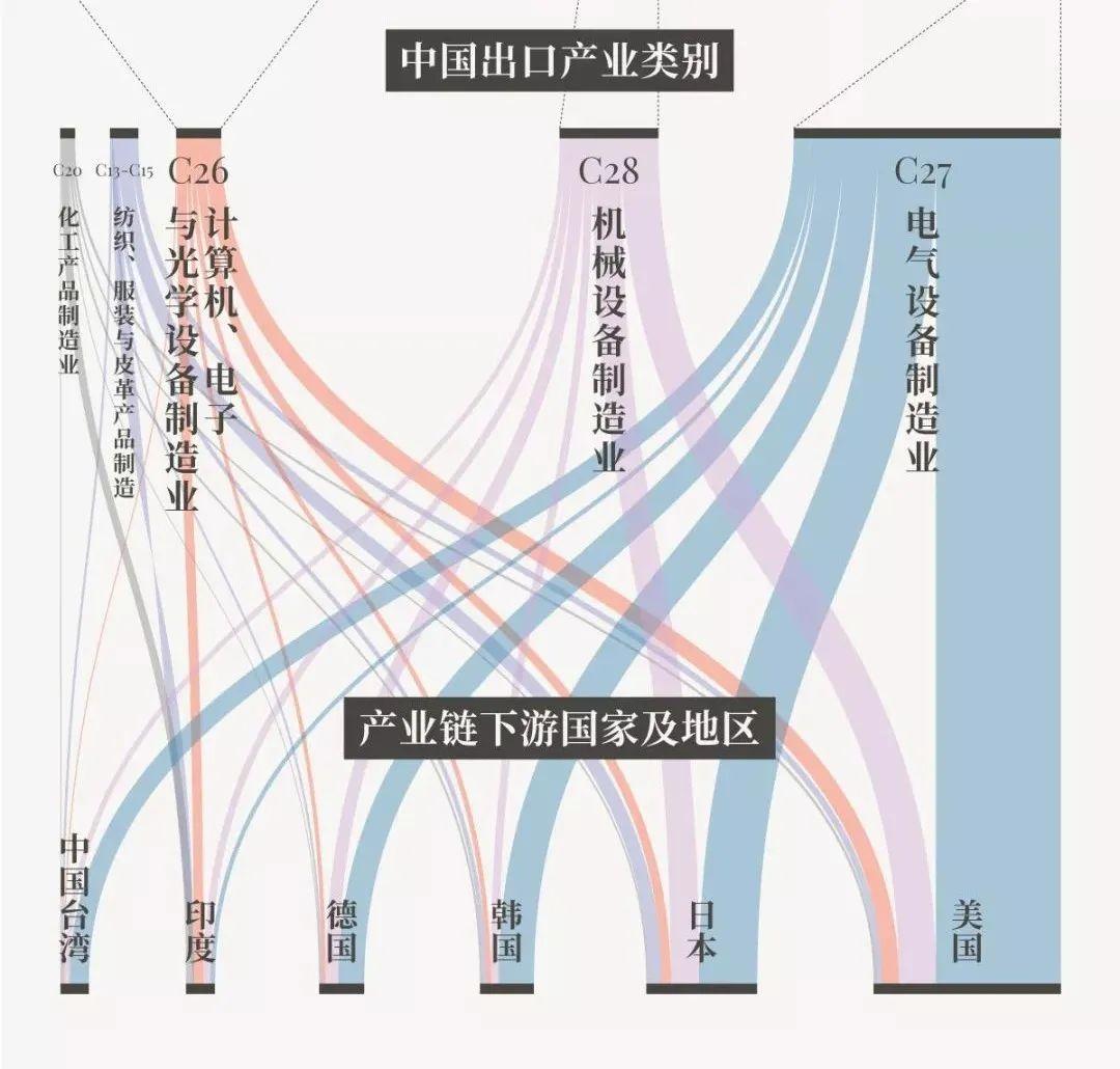 疫情美国与中国gdp_美国疫情