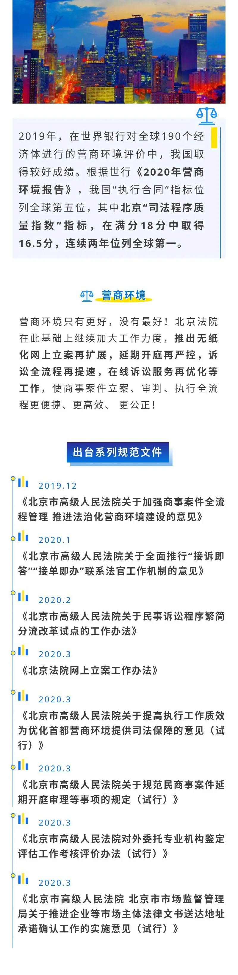「蓝冠官网」京法院优蓝冠官网化营商环图片