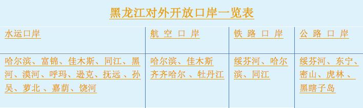 黑龙江一无症状感染者11天8次出入境!24个口岸都应紧急关注图片