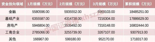 http://www.weixinrensheng.com/caijingmi/1772264.html
