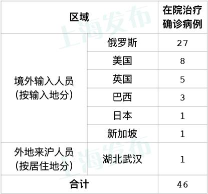 杏悦注册,增5杏悦注册例境外输入病图片