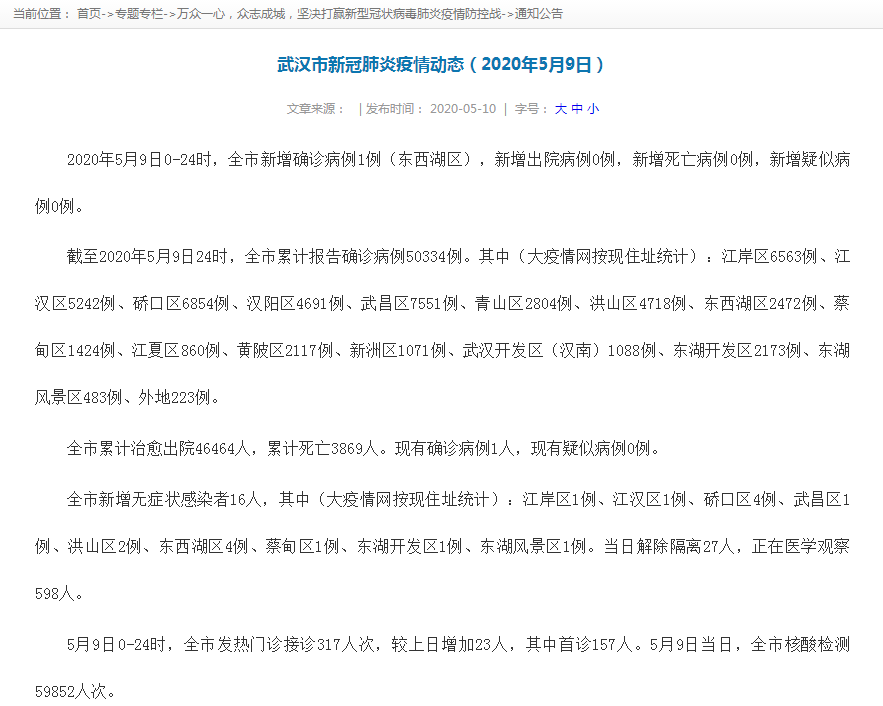 5月9日0-24时,武汉市新增确诊病例1例新增无症状感染者16人 全市核酸检测59852人次图片