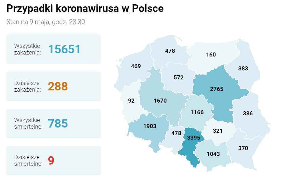 △波兰卫生部公布数据截图(图片来源:波兰当地媒体)