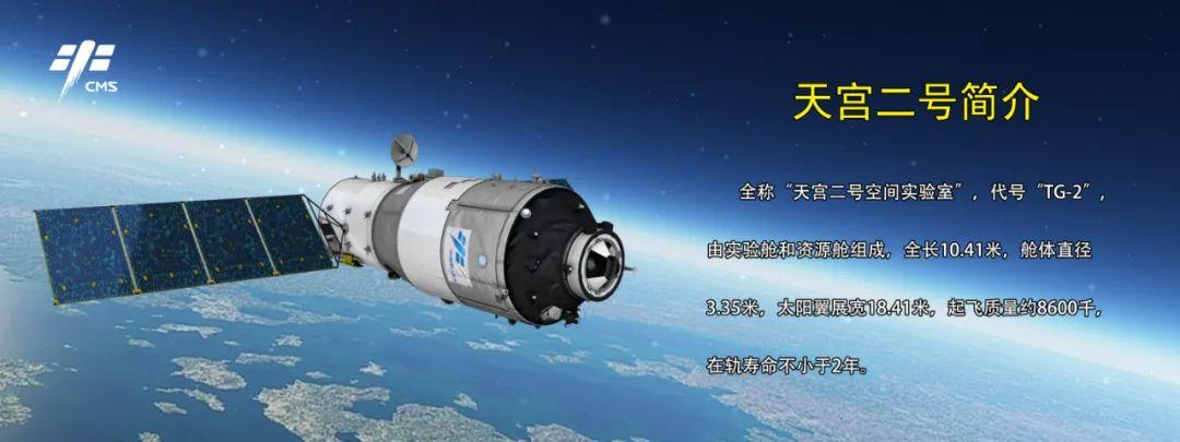 天宫二号空间实验室示意图。
