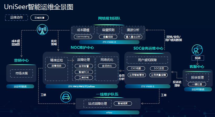 http://www.reviewcode.cn/youxikaifa/139924.html