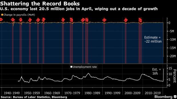 美联储如果不采取负利率 鲍威尔眼下还有何招?