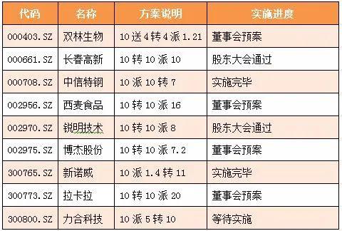 http://www.fanchuhou.com/tiyu/2246284.html