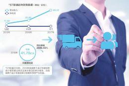 http://www.store4car.com/keji/2266284.html